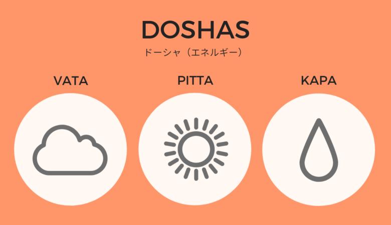 アーユルヴェーダに重要な「ドーシャ」とは?自分のタイプはどれ?